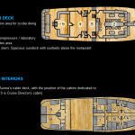 Aurora cruise boat-dive cruise indonesia-boat layout